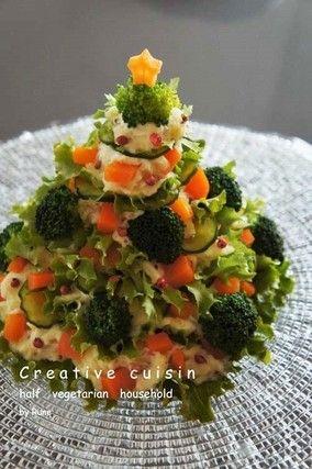 クリスマス♪ツリー☆野菜だけのロシアン風サラダ|レシピブログ