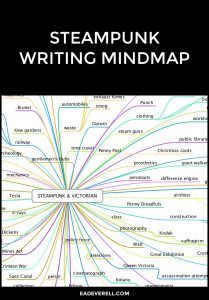 This mindmap has Steampunk and Victorian events, tropes, ideas, etc, to help you write in the genre.