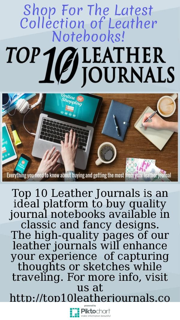 Top 10 Journals offer personalized leather bound journals crafted with finest materials.  Personalize it with your name, monogram, inscription or logo and start capturing the thoughts or moments that make up your days. Get more details, call us at +61 431285272