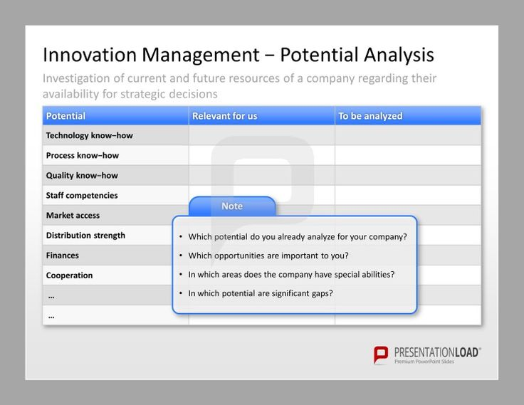 16 best INNOVATIONSMANAGEMENT \/\/ PPT VORLAGEN images on Pinterest - account plan templates