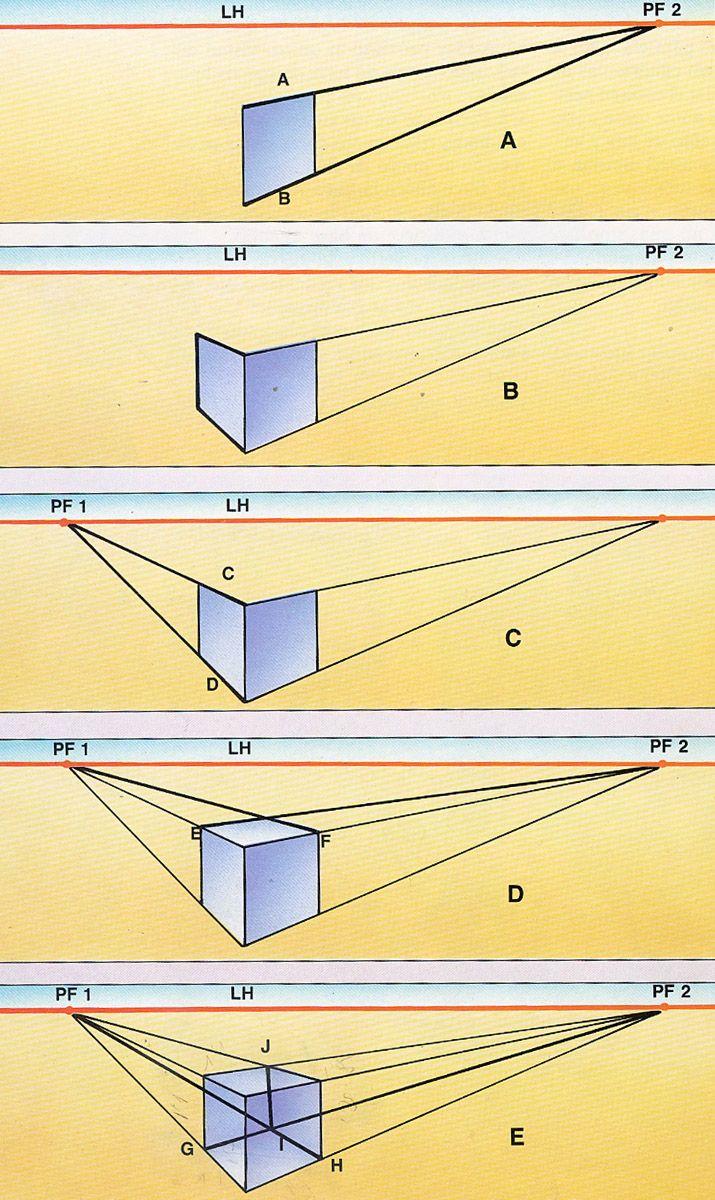 Para se desenvolver o pensamento tridimensional e entender a construção da perspectiva, utilizamos o exercício do cubo. Um detalhe importante para se entender desde o início é que os pontos de fuga estão na mesma linha do horizonte. Não importa o ângulo, desde que esteja em um mesmo plano ou superfície, os pontos-de-fuga sempre estarão na mesma reta. www.darlion.com.br