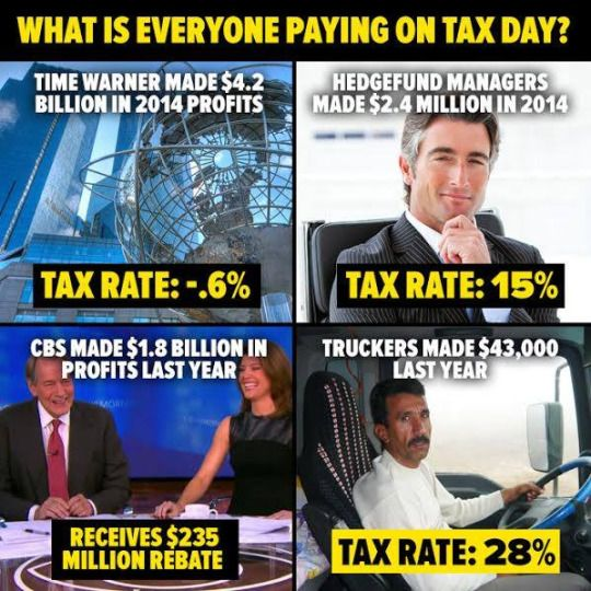 If you paid your taxes today, there's a good chance you paid 30 times the tax rate of the largest Fortune 500 companies.