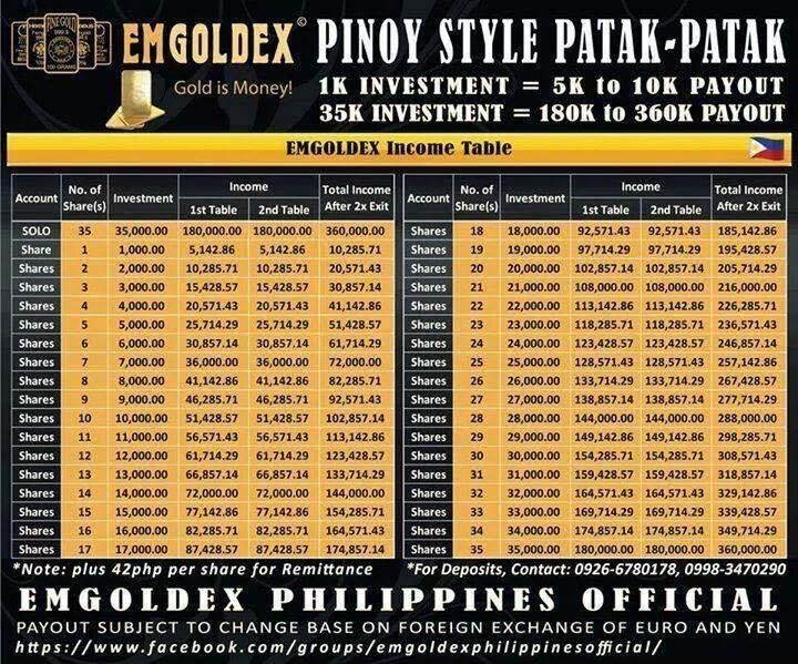 Emgoldex Filipina Terindikasi Scam Heboh | Artikel Seputar Bisnis Online