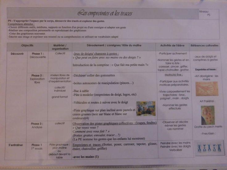 Séquence empreintes et traces: PS MS à partir des documents d'application 2015 LA CLASSE DE PEPE