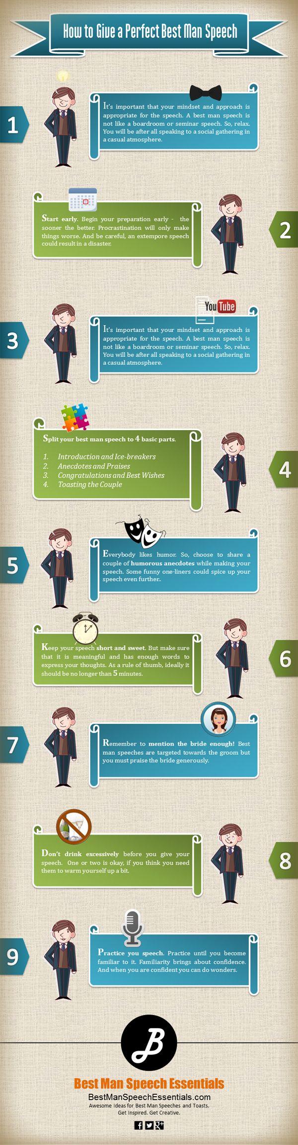 This is an infographic that portrays how to write and give a best man speech fast and easy. There are nine most important points that are mentioned in a short step-by-step method. A lot of best men are scared of making a speech at a wedding reception. A picture is worth a thousand words - so, hopefully best men are going to have fun learning this way and it's going to give them some ideas to make their speeches stand out.