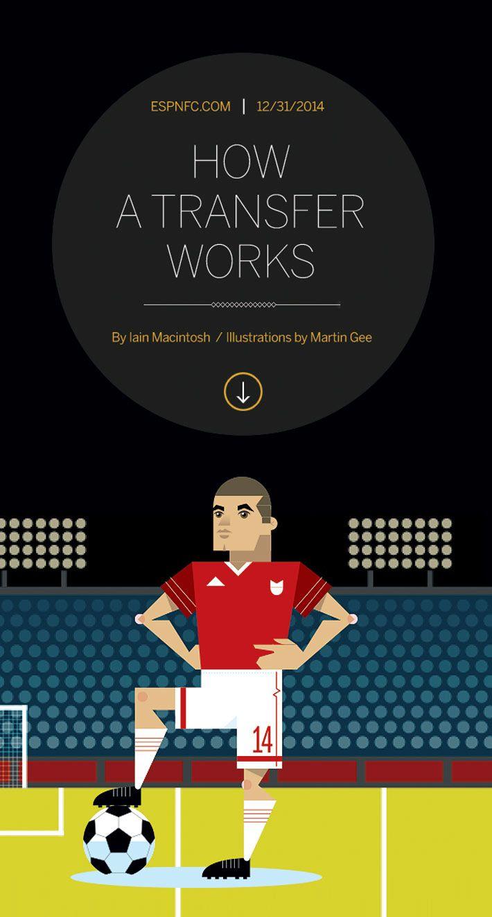 How A Football (Soccer) Transfer Works