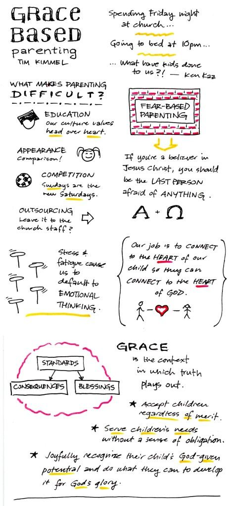 Doodling in Church by Derek Bruff at the Grace Based Parenting Conference in Franklin, TN. #GBPFranklin #GBP2013