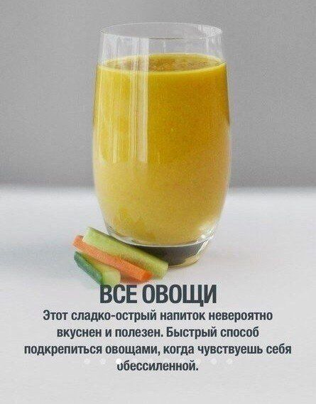 коктейли для спортсменов