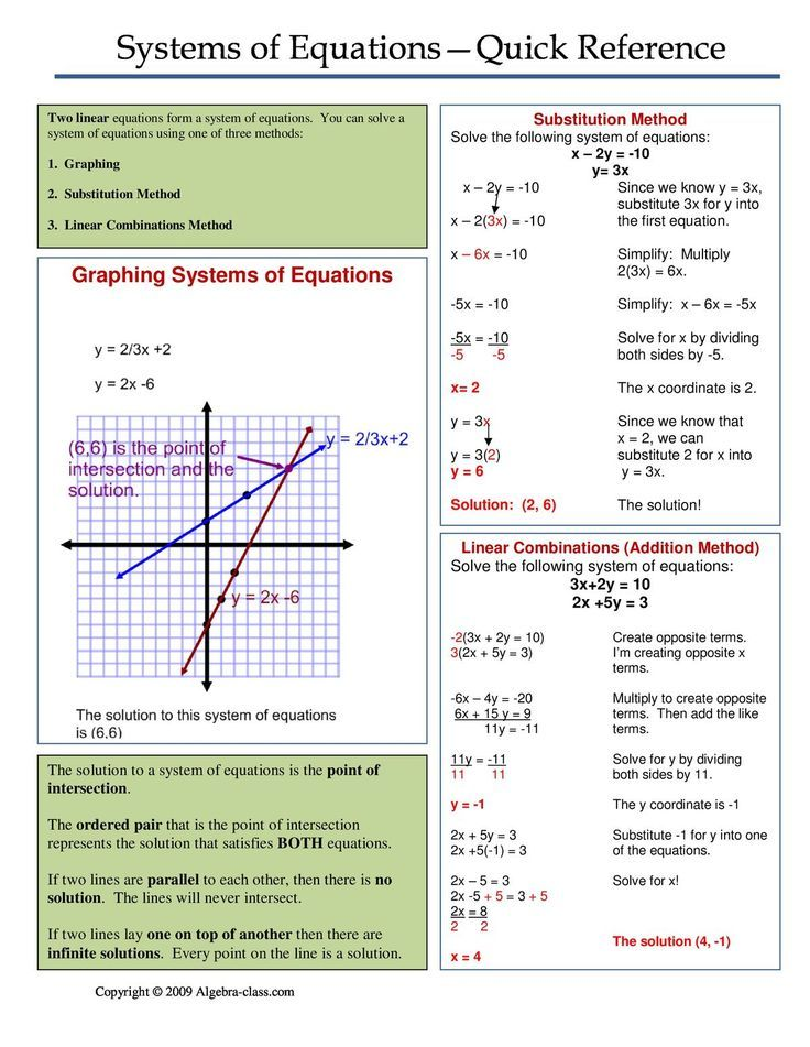 Pin By Amanda Vargas On Aesthetic ꮑꮻꮏꮛꭶ Systems Of Equations Equations Teaching Algebra
