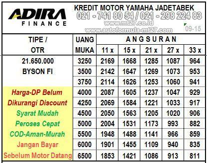 daftar harga yamaha byson fi adira finance kredit motor