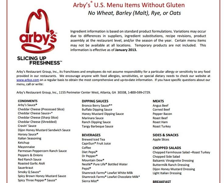 outback gluten free menu pdf