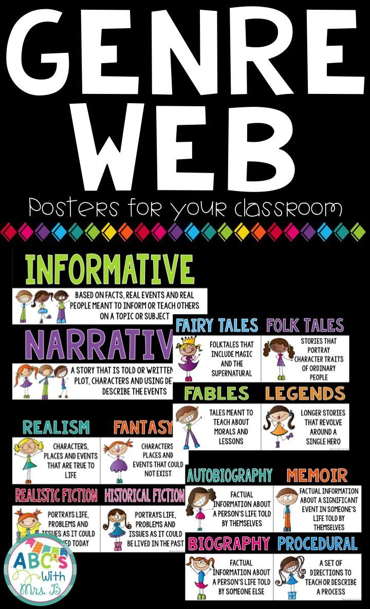 This genre web is a great reference for students to use in the classroom!