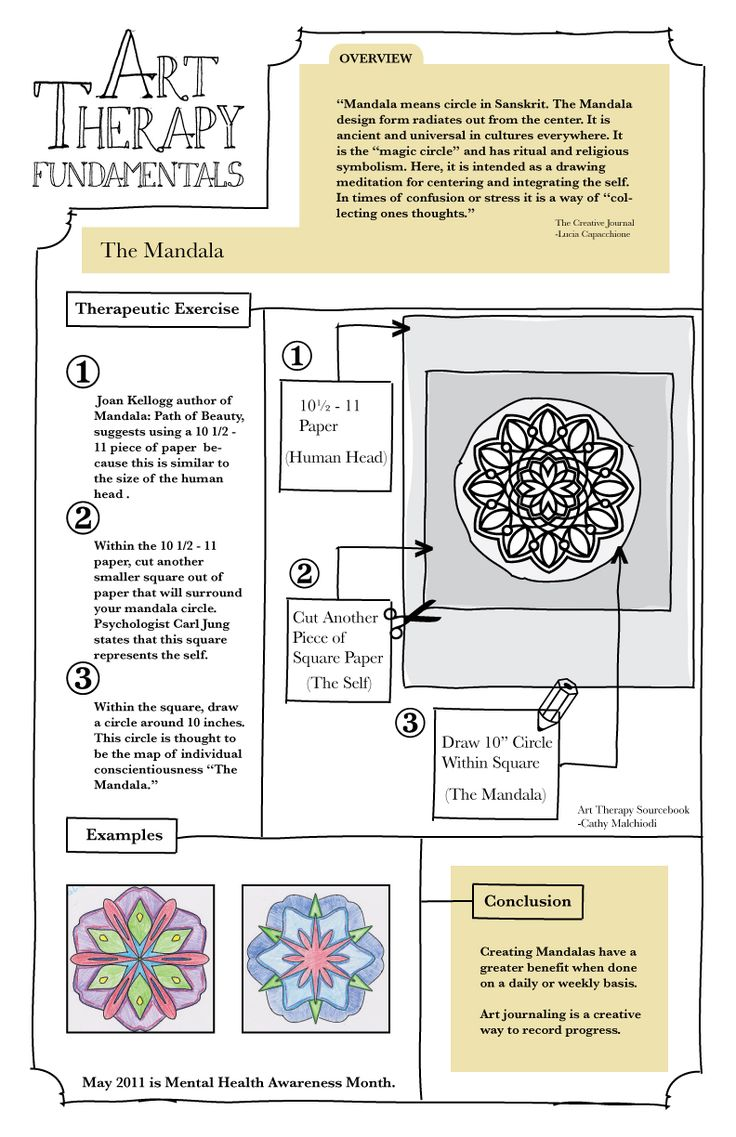 """""""The Mandala"""" Art as Therapy Project  -- Intended as a drawing mediation for centering and integrating the self. In times od confusion or stress it is a way of """"collecting one's thoughts""""."""