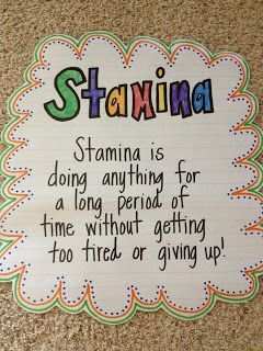 Stamina Anchor Chart