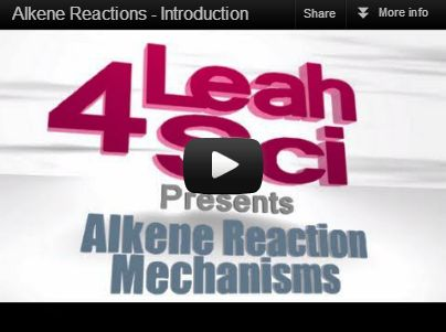 Introduction to nucleophile electrophile and pi bond reactivity in alkene reaction mechanisms