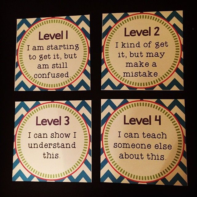 How do your students evaluate their own understanding?  I like for them to rate themselves during a lesson. They might make a note of the number in the corner of their notebook on their reflection page or they might hold up the number of fingers.