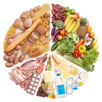 How much to eat to to eat healthy