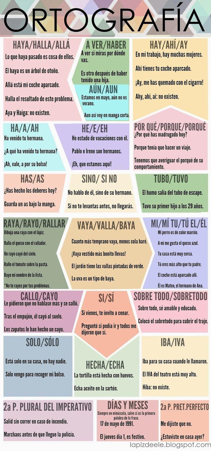 Ortografía @ lapizdeele.blogspot.com.es/