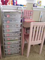 The Workbox System | Confessions of a Homeschooler...love her set up! Was totally thinking of doing this for Nathan.
