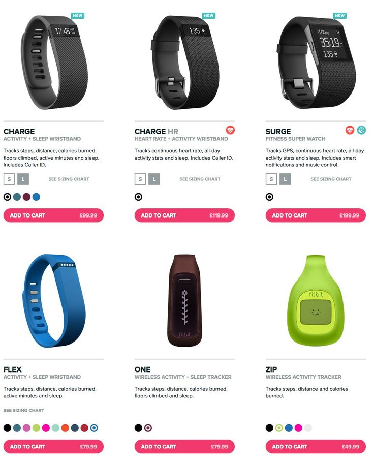 Fitbit trackers compared store UK prices