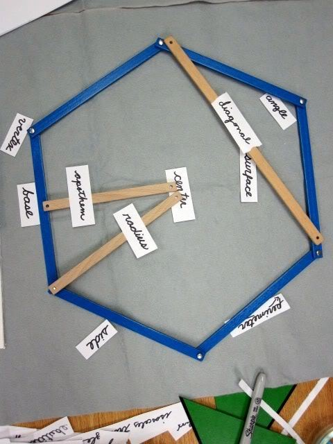 Parts of a Polygon