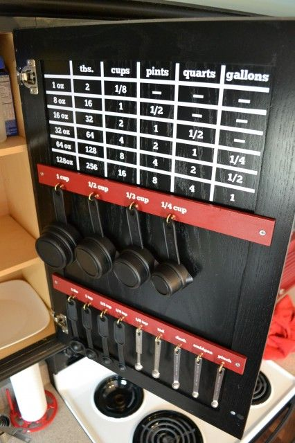 Tired of losing your measuring cups and spoons? This DIY kitchen-organizing trick will keep them all right at hand. Wish you had a quick cheat sheet to convert ounces to tablespoons or cups? Try this! You can add it to your cabinet door along with the measuring cup holder. Easy!
