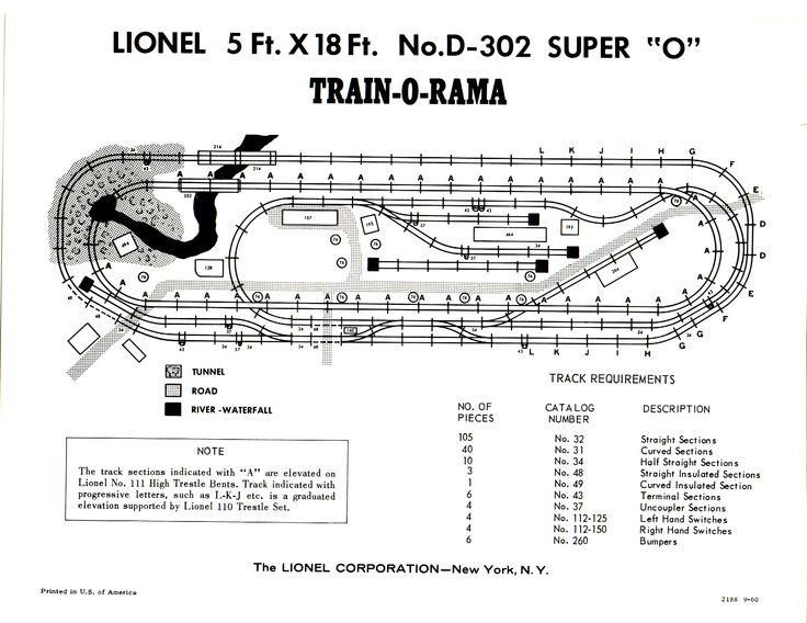Pin on Lionel Super O