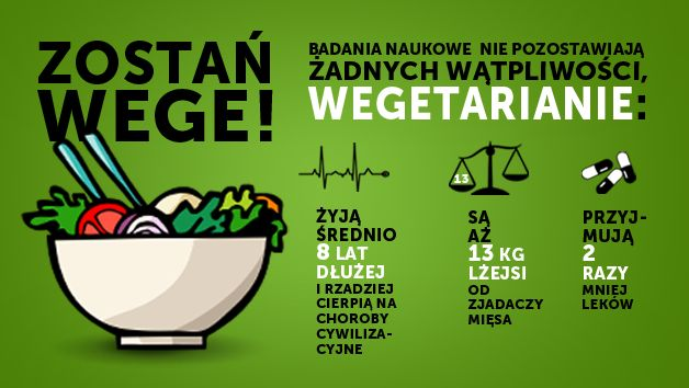 Something about wege -Neko #wege #wegetarian