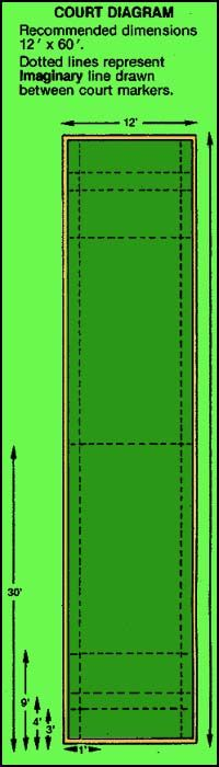 bocce ball court size and development directions dimensions wiki backyard fort ranger