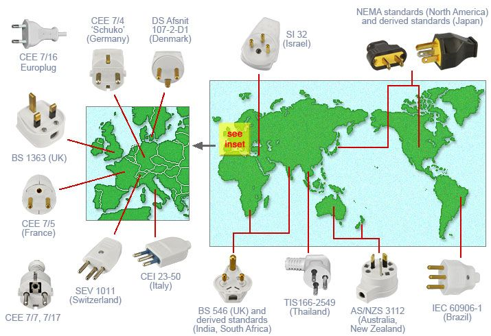 Power Plugs Around The World Plugs And Sockets