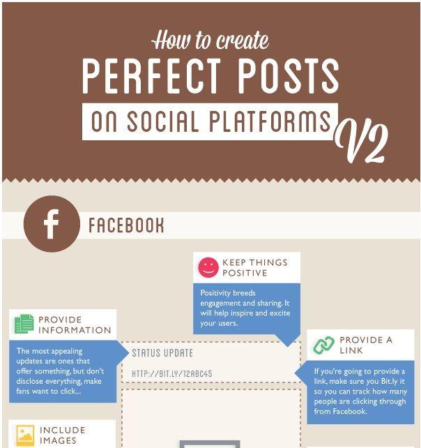 Wie sieht der perfekte Post aus? Hier eine tolle Infografik dazu! http://institut2f.at/wie-sieht-der-perfekte-post-aus/