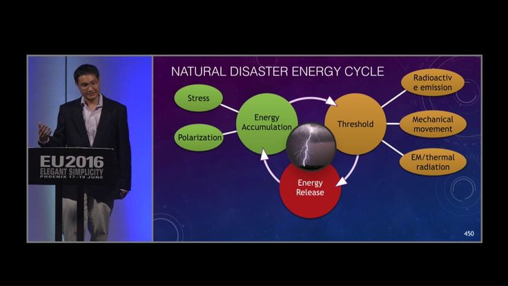 Dr. Kongpop U-yen: A Natural Disaster Forecasting Technique Based on Space Weather Data | EU2016