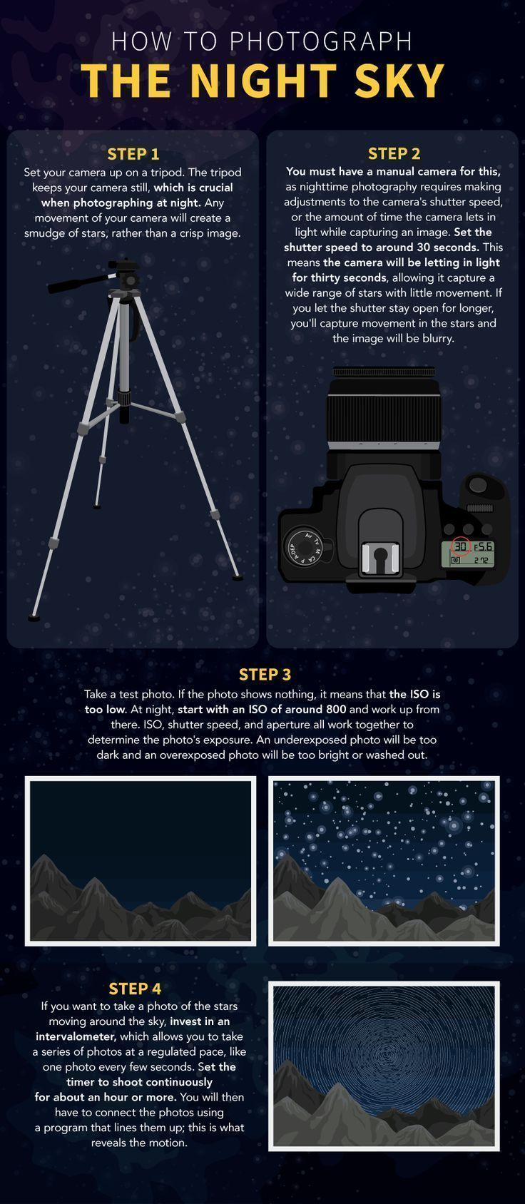 How to Photograph The Night Sky - Getting Away From Light Pollution #photography101, #photographylighting