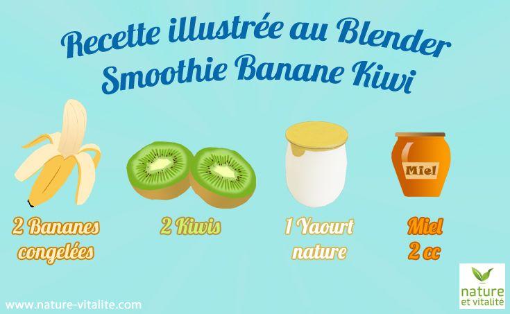 Smoothie Banane Kiwi. Ingrédients : 2 bananes congelées, 2 kiwis, 1 yaourt nature et 2 cuillères à café de miel. Préparation : passez tous les ingrédients au mixeur jusqu'à obtenir un smoothie homogène.