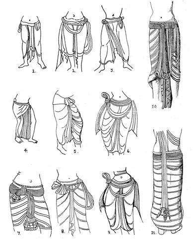 [Styles of dhoti seen in Amaravati sculptures of the Satavahana dynasty]
