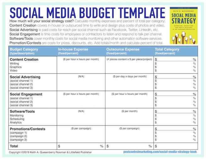 Free Social Media Budget Template Social Media Social Media Strategy Plan Social Media Planning