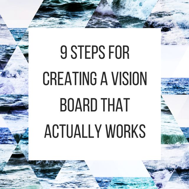 Blog Post Imagevision board