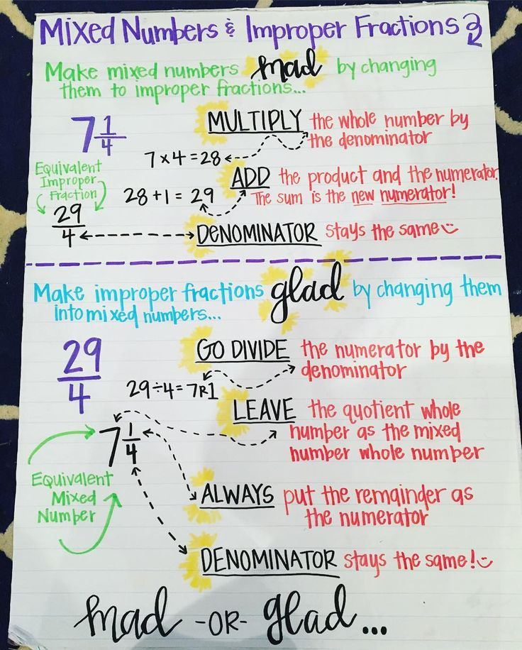 The 25+ best Improper fractions ideas on Pinterest   4th grade ...
