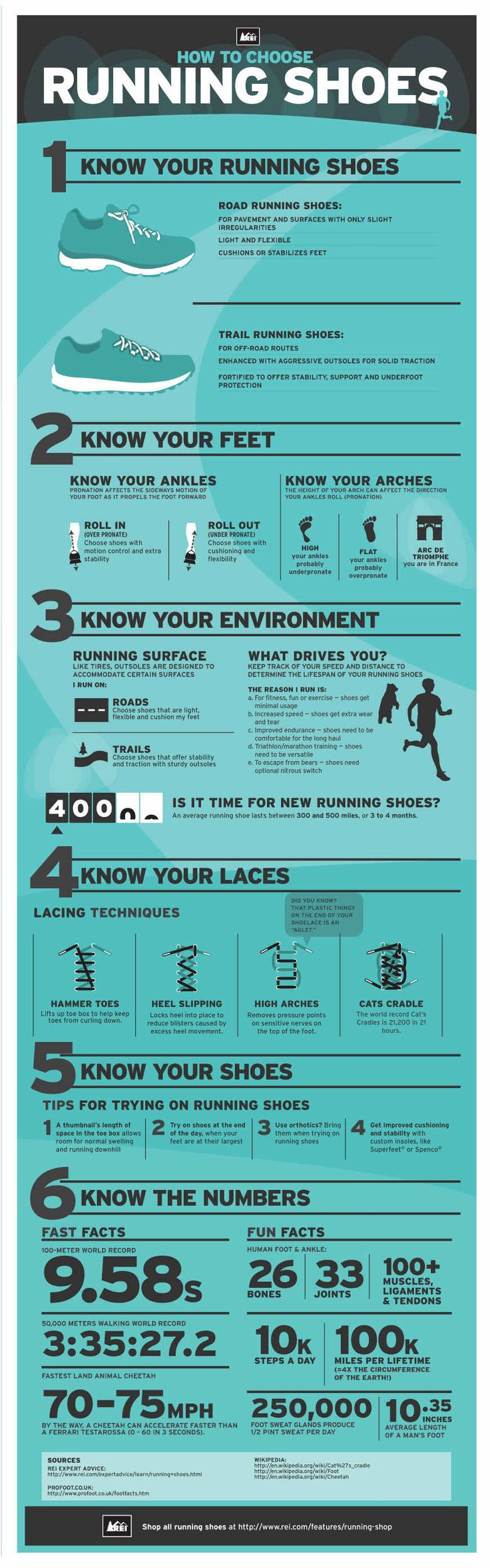 How to choose running shoes?!