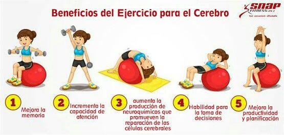 Beneficios de ejercitarte.  Bienestar fisico y mental = Equilibrio perfecto y Vida Sana.  #TodosPodemos #Salud #Bienestar