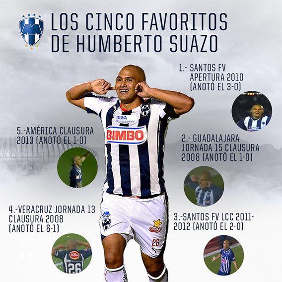 Rayadografía - Humberto Suazo - Sitio Oficial del Club de Futbol Monterrey
