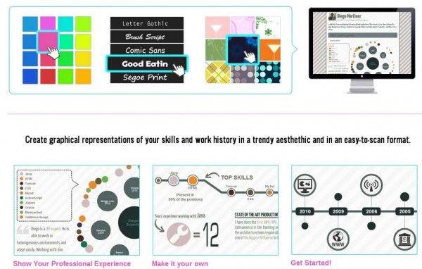 Herramientas para crear un currículo original y atractivo