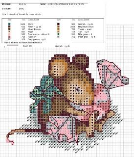 Схема вышивки крестом «Мышка с конфеткой» | Вышивка крестиком