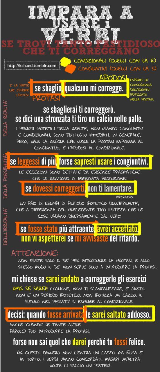 Imparare a usare i verbi. Congiuntivo vs Condizionale. #grammatica