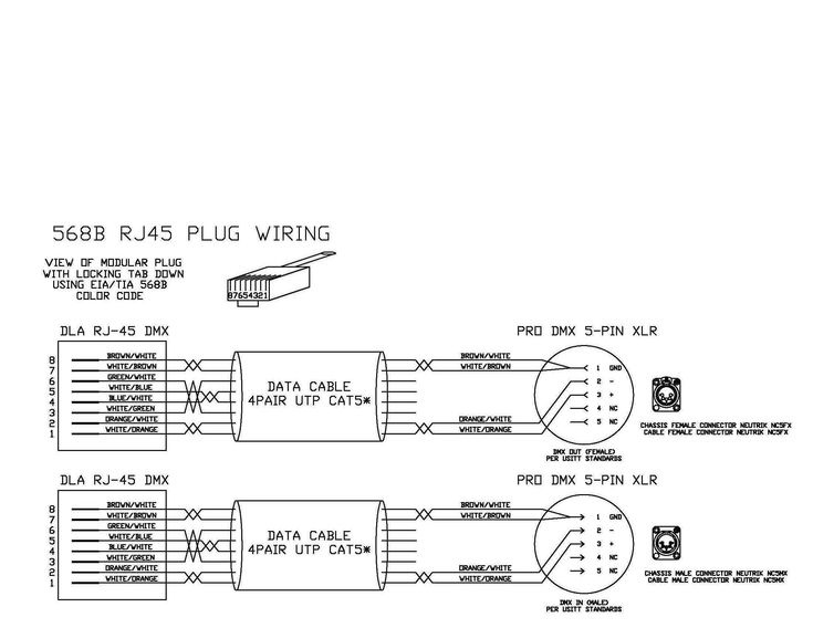 xlr to rj45 wiring diagram  xlr  electrical wiring