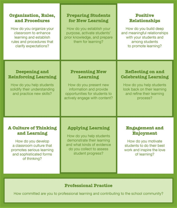 leadership styles of middle school principals Central source of leadership influence the school principal as leader traditionally, the principal resembled the middle manager suggested in william whyte's 1950's .