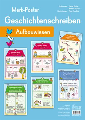 Awesome poster to learn different parts of the house in German!