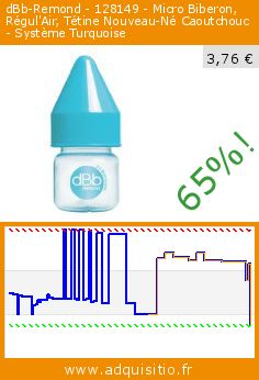 dBb-Remond - 128149 - Micro Biberon, Régul'Air, Tétine Nouveau-Né Caoutchouc - Système Turquoise (Puériculture). Réduction de 65%! Prix actuel 3,76 €, l'ancien prix était de 10,71 €. http://www.adquisitio.fr/dbb-remond/128149-micro-biberon
