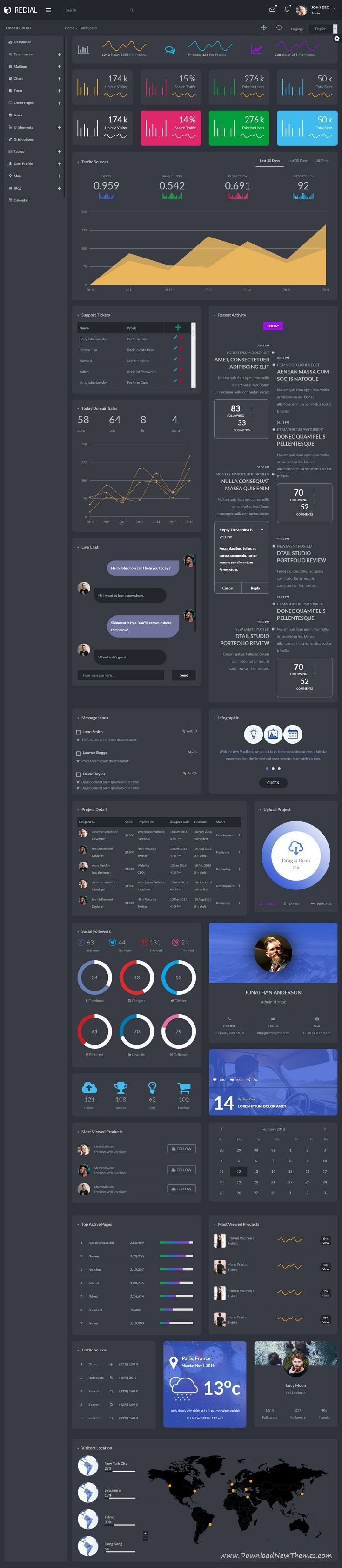 Redial is clean and modern design responsive #bootstrap #dashboard template for custom #admin panels, CMS, CRM, SaaS, and web applications website to live preview & download click on Visit  #ui #ux