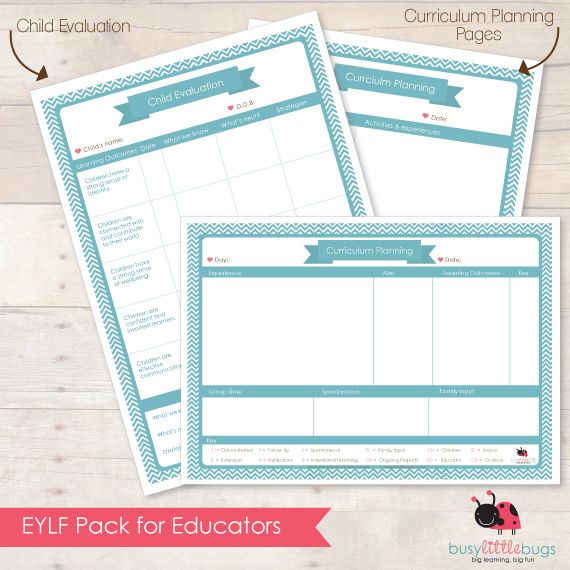 EYLF pack for Educators Curriculum Planning Pages